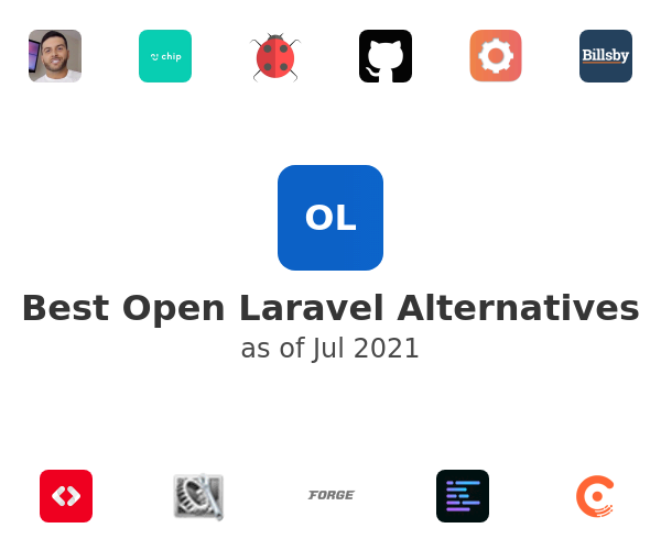 Best Open Laravel Alternatives