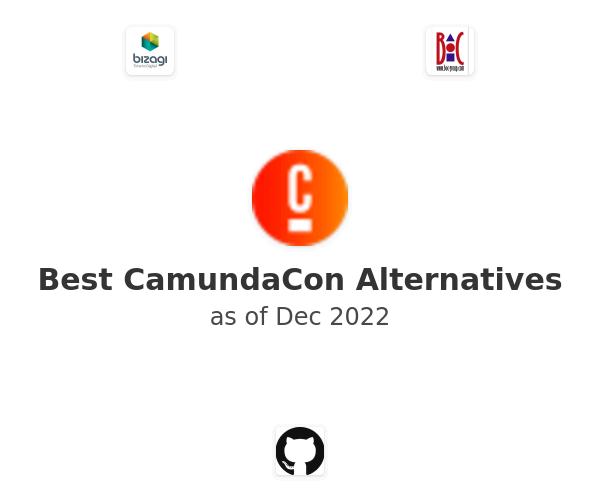 Best Cawemo Alternatives