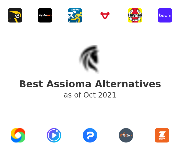 Best Assioma Alternatives