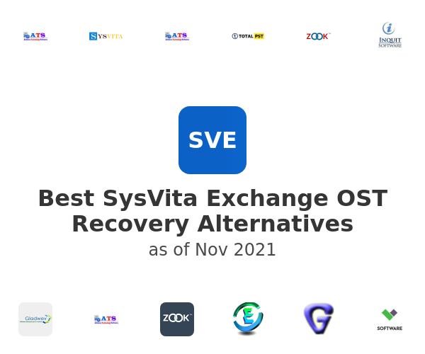Best SysVita Exchange OST Recovery Alternatives