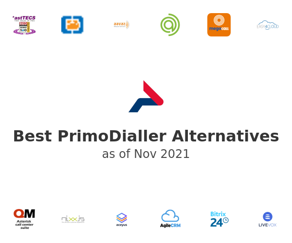 Best PrimoDialler Alternatives