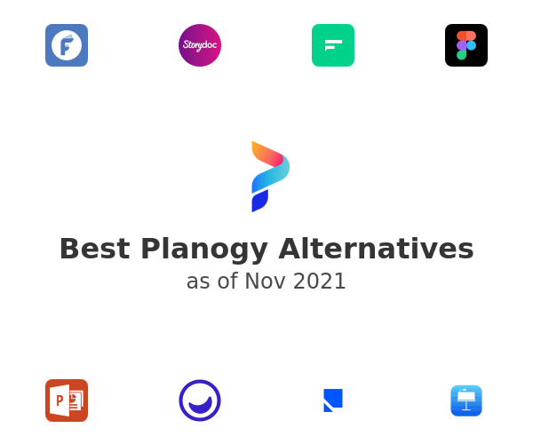 Best Planogy Alternatives