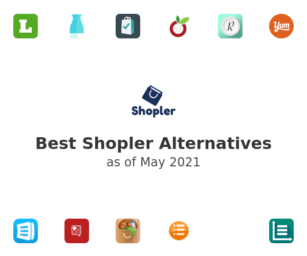 Best Shopler Alternatives