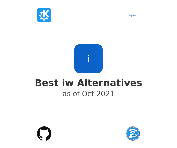 Best iw Alternatives