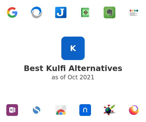 Best Kulfi Alternatives