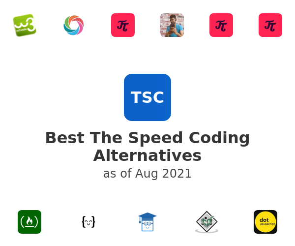 Best The Speed Coding Alternatives