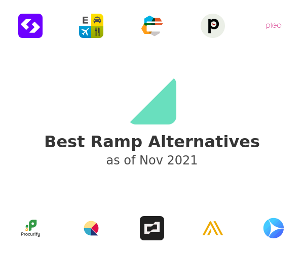 Best Ramp Alternatives