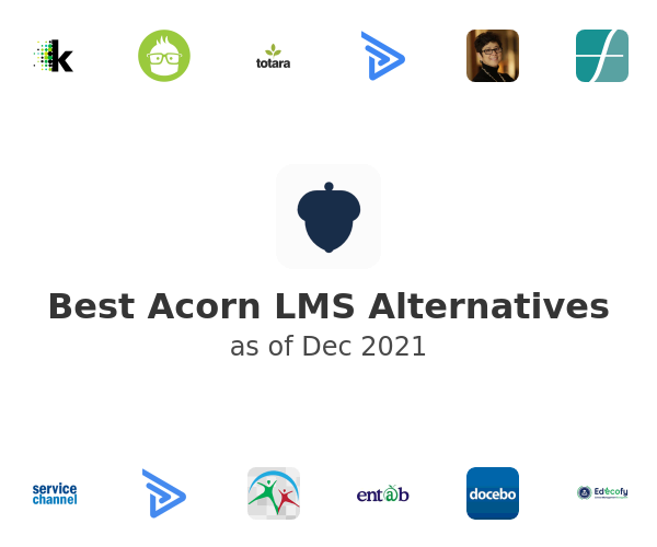 Best Acorn LMS Alternatives