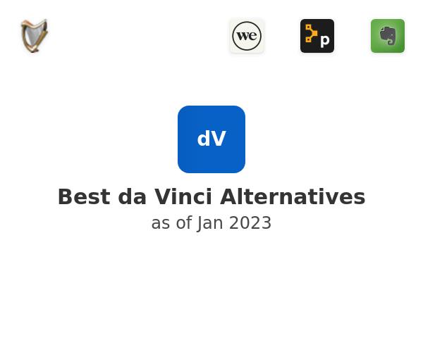 Best da Vinci Alternatives