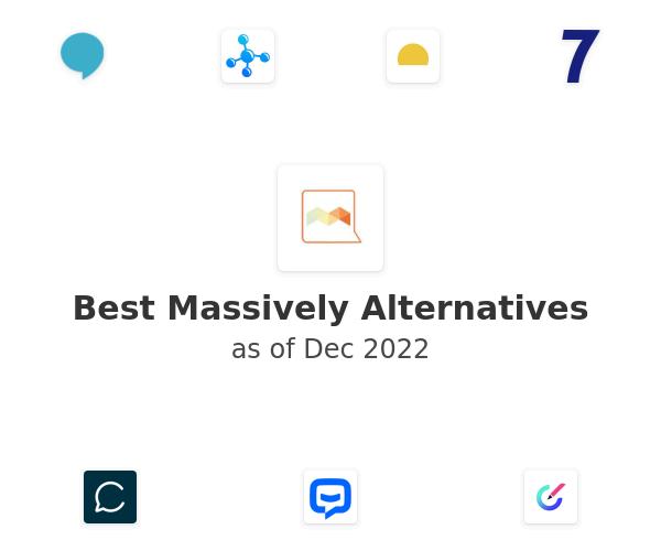 Best Massively Alternatives