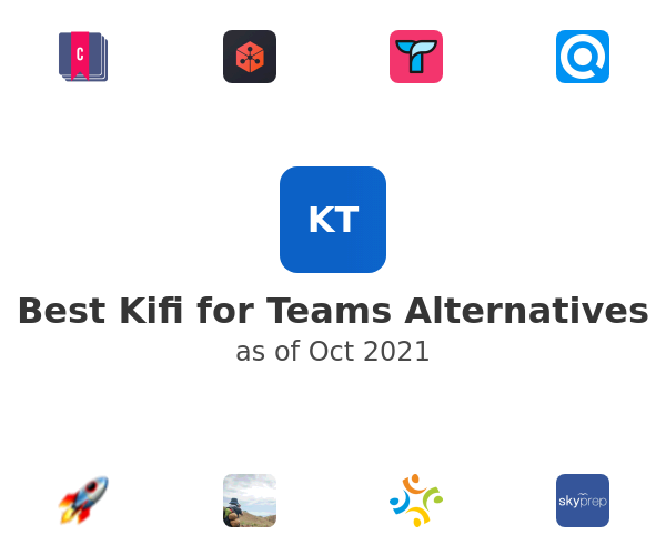 Best Kifi for Teams Alternatives