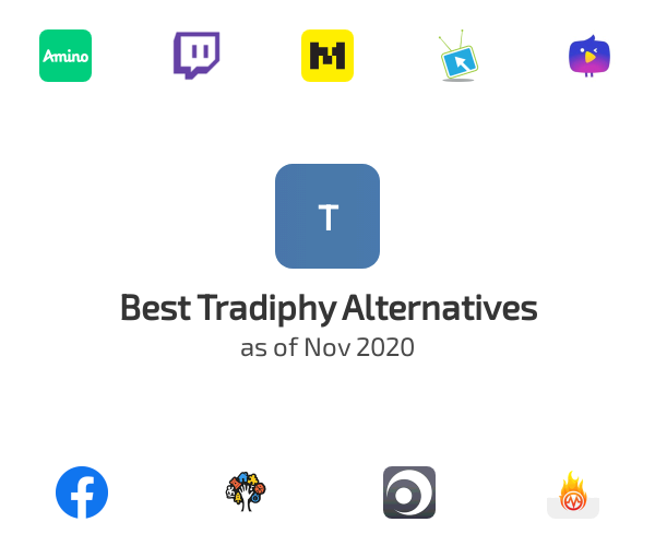 Best Tradiphy Alternatives