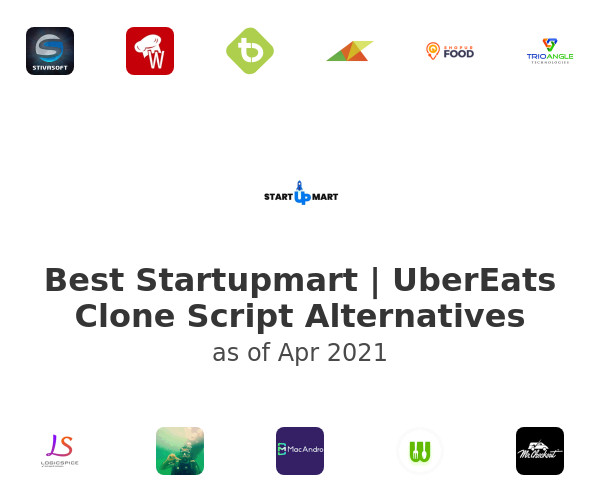 Best Startupmart | UberEats Clone Script Alternatives