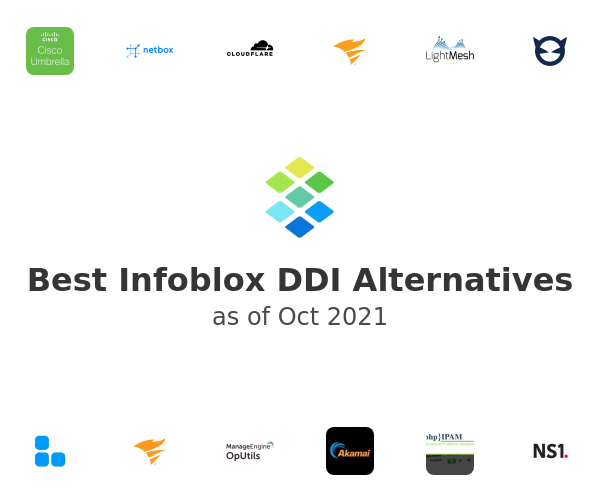 Best Infoblox DDI Alternatives