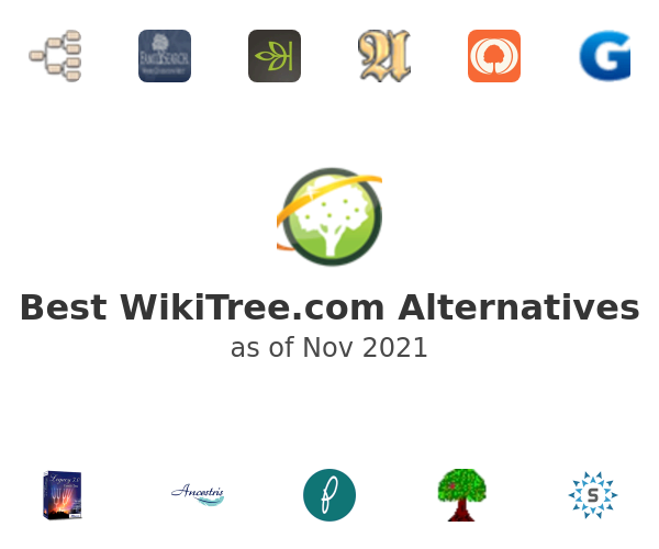 Best WikiTree.com Alternatives