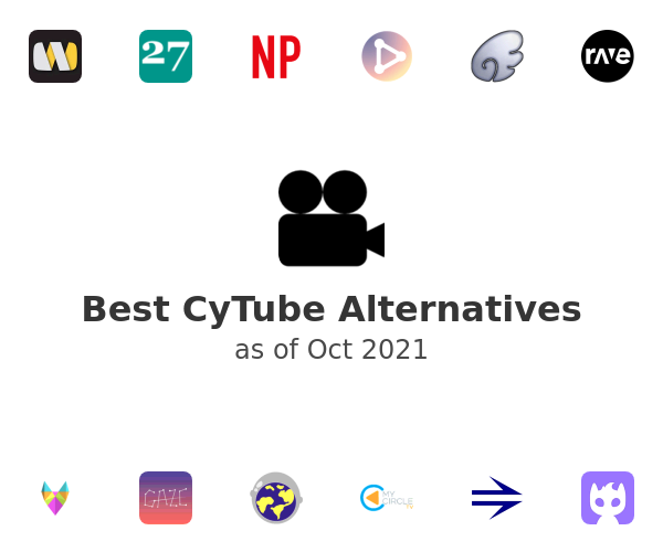 Best CyTube Alternatives