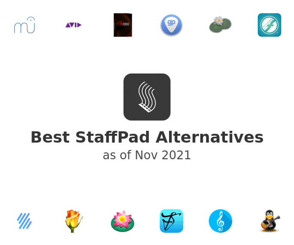 Best StaffPad Alternatives