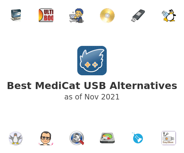 Best MediCat USB Alternatives