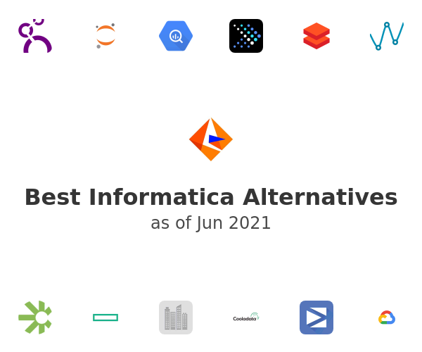 Best Informatica Master Data Management Alternatives