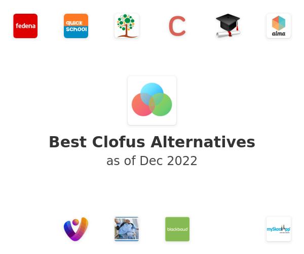 Best Clofus Alternatives