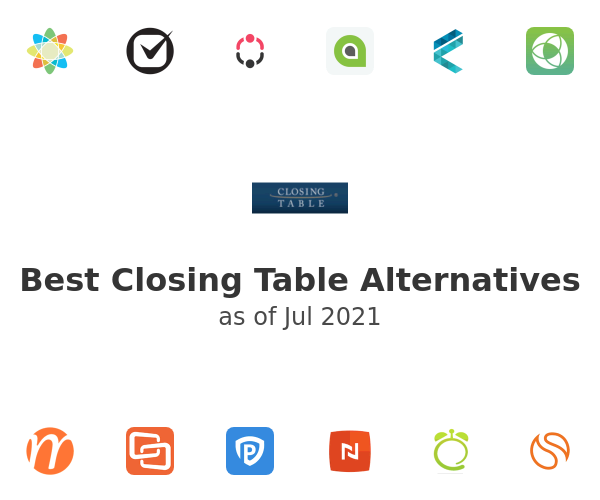 Best Closing Table Alternatives
