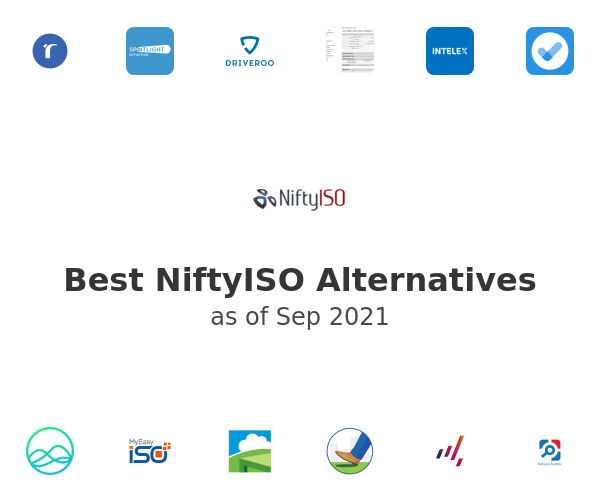 Best NiftyISO Alternatives
