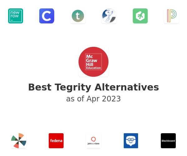 Best Tegrity Alternatives