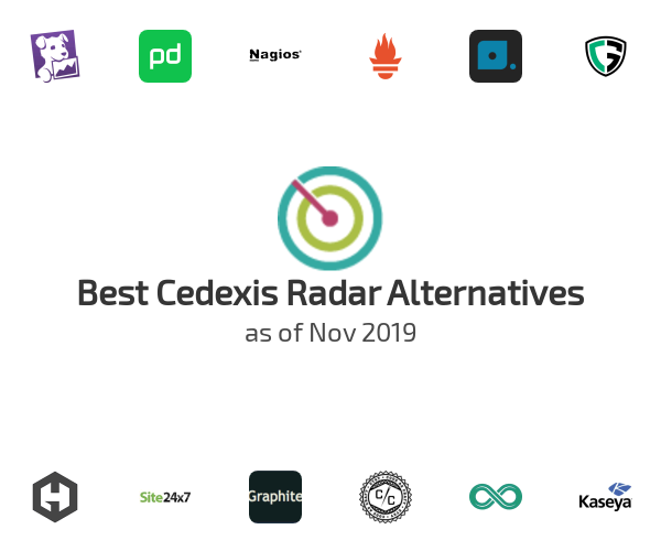 Best Cedexis Radar Alternatives