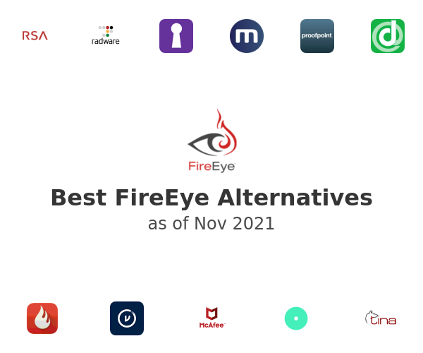 Best FireEye Alternatives