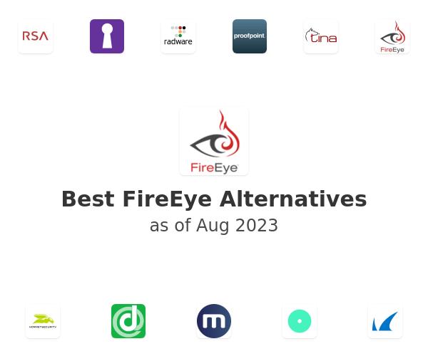 Best FireEye Alternatives