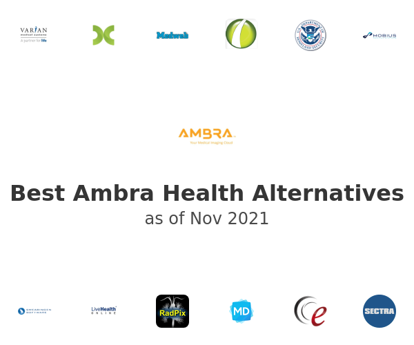 Best Ambra Health Alternatives