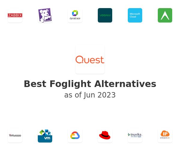 Best Foglight Alternatives