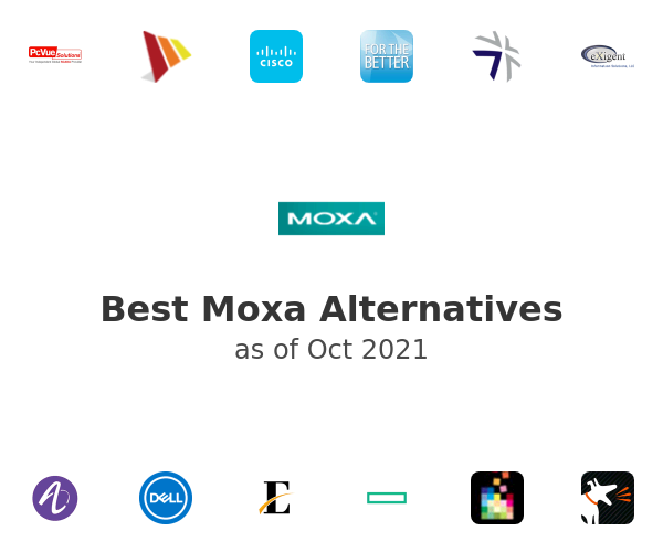 Best Moxa Alternatives