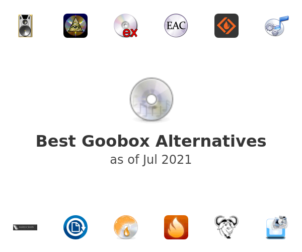 Best Goobox Alternatives