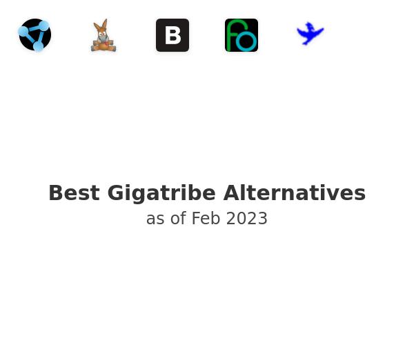 Best Gigatribe Alternatives