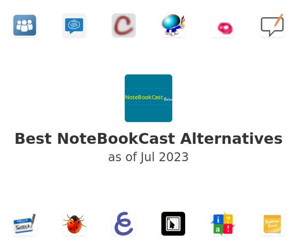 Best NoteBookCast Alternatives