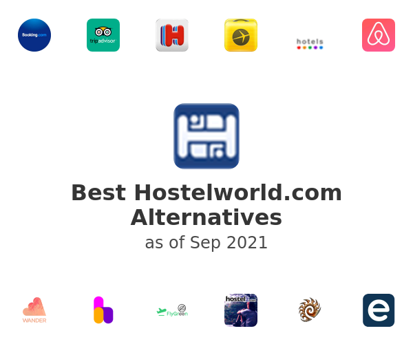 Best Hostelworld.com Alternatives