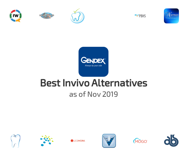 Best Invivo Alternatives