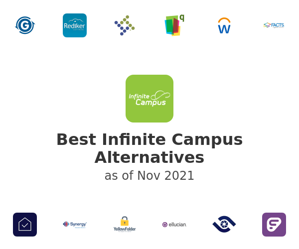 Best Infinite Campus Alternatives