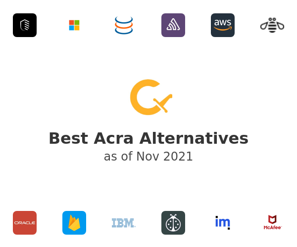 Best Acra Alternatives