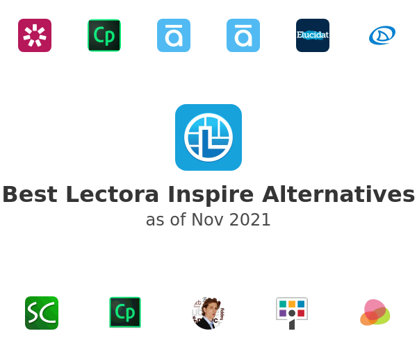 Best Lectora Inspire Alternatives
