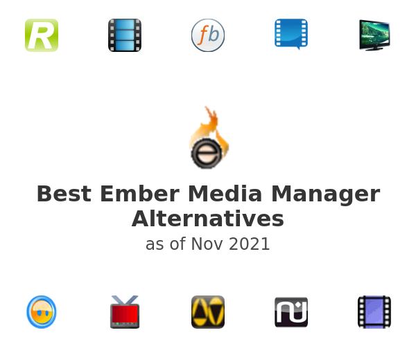 Best Ember Media Manager Alternatives