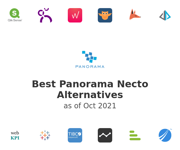 Best Panorama Necto Alternatives