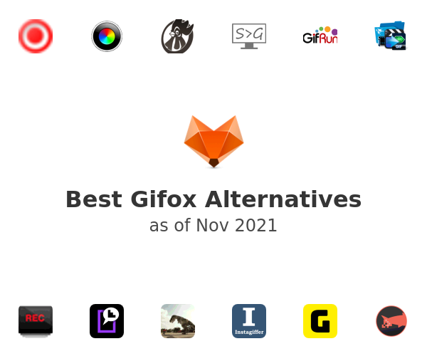 Best Gifox Alternatives