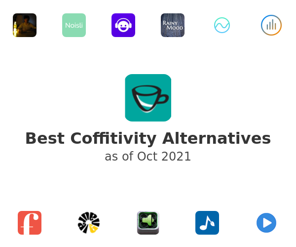 Best Coffitivity Alternatives
