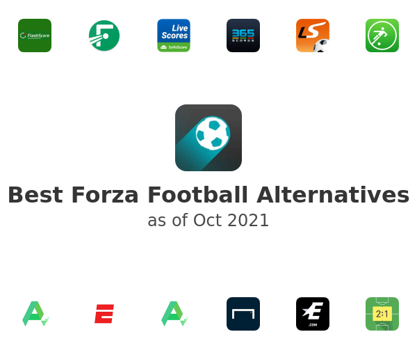 Best Forza Football Alternatives