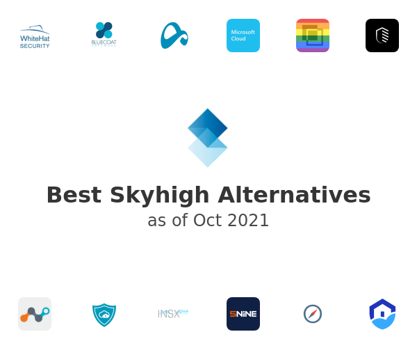 Best Skyhigh Alternatives