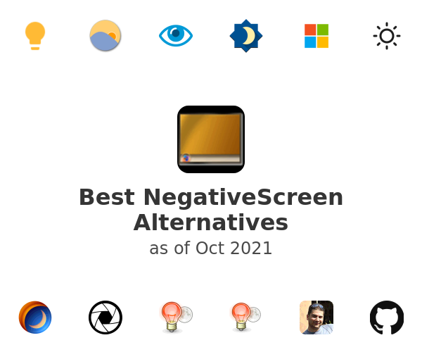 Best NegativeScreen Alternatives