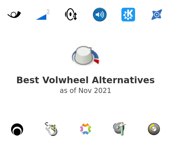 Best Volwheel Alternatives