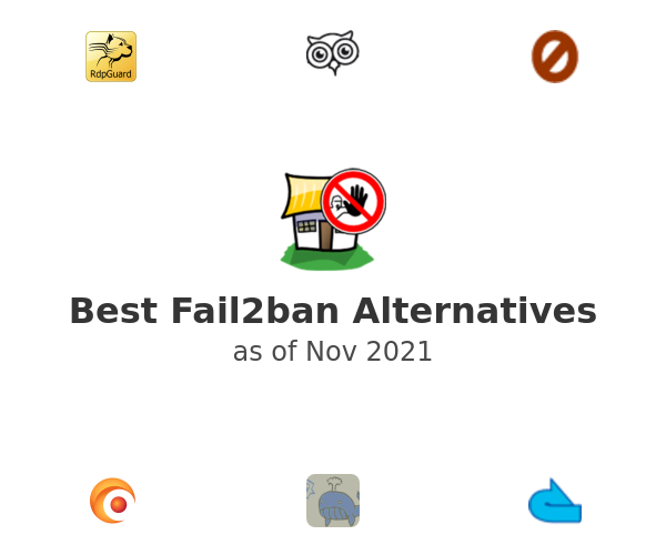 Best Fail2ban Alternatives